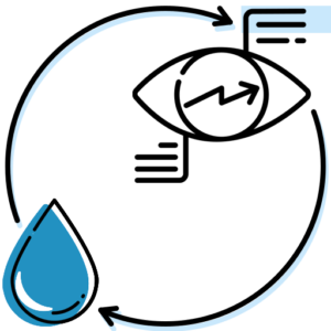 Future-proof Vision on Integrated Water Management